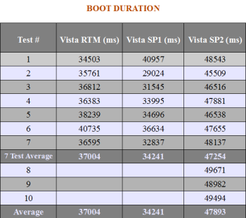 table_Boot Duration_small.png